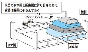 画像:寝具の片付けかた